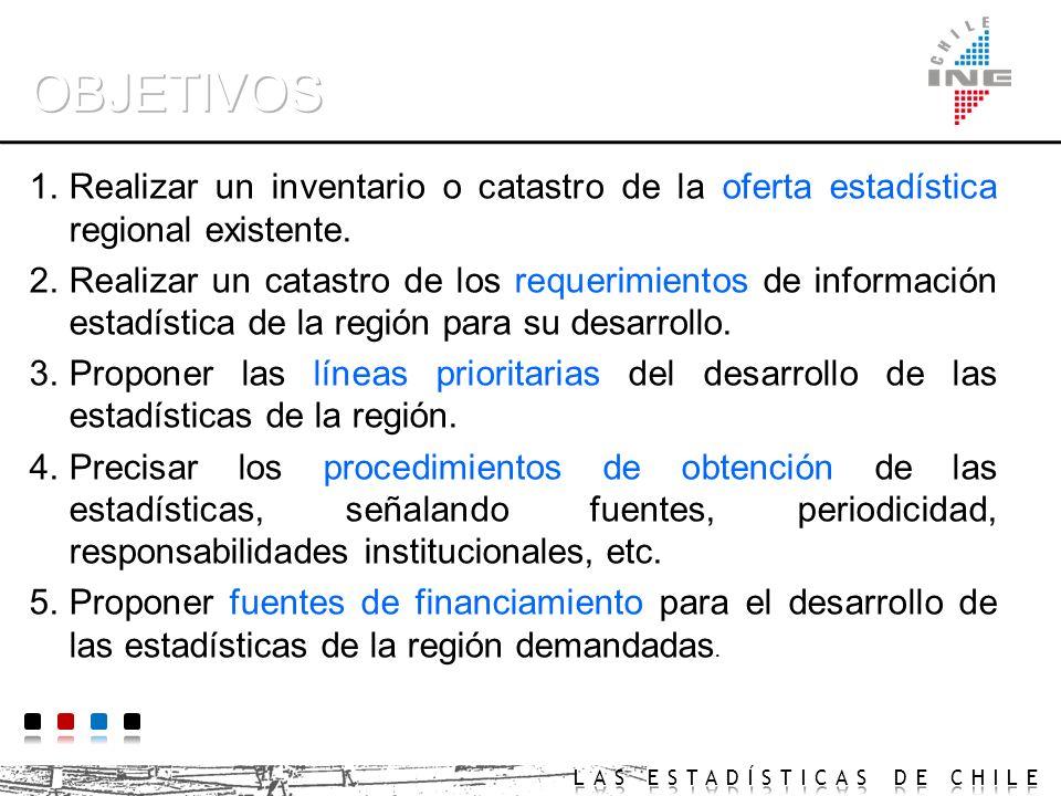 Dirección Regional de Valparaíso SISTEMA ESTADÍSTICO REGIONAL (SER) - Objetivos - Metodología de Trabajo - Resultados esperados