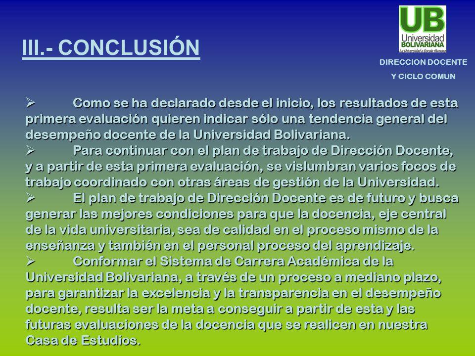 DIRECCION DOCENTE Y CICLO COMUN III.- CONCLUSIÓN Como se ha declarado desde el inicio, los resultados de esta primera evaluación quieren indicar sólo una tendencia general del desempeño docente de la Universidad Bolivariana.