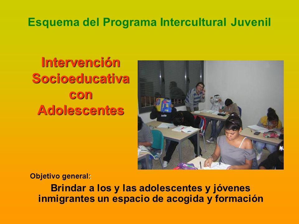 Intervención Socioeducativa con Adolescentes Esquema del Programa Intercultural Juvenil Objetivo general: Brindar a los y las adolescentes y jóvenes inmigrantes un espacio de acogida y formación
