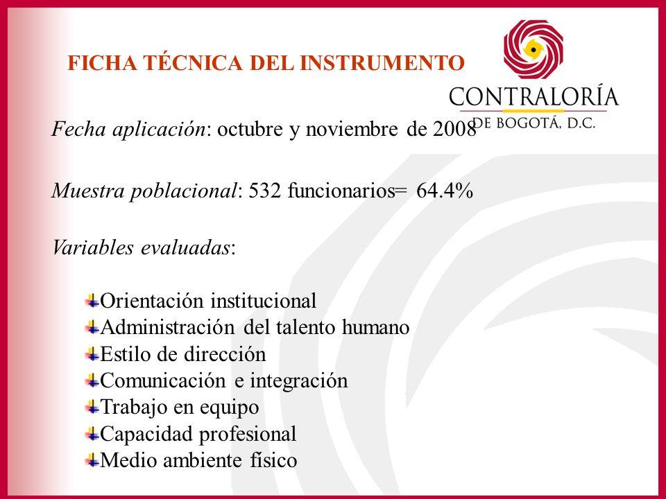 FICHA TÉCNICA DEL INSTRUMENTO Fecha aplicación: octubre y noviembre de 2008 Muestra poblacional: 532 funcionarios= 64.4% Variables evaluadas: Orientac