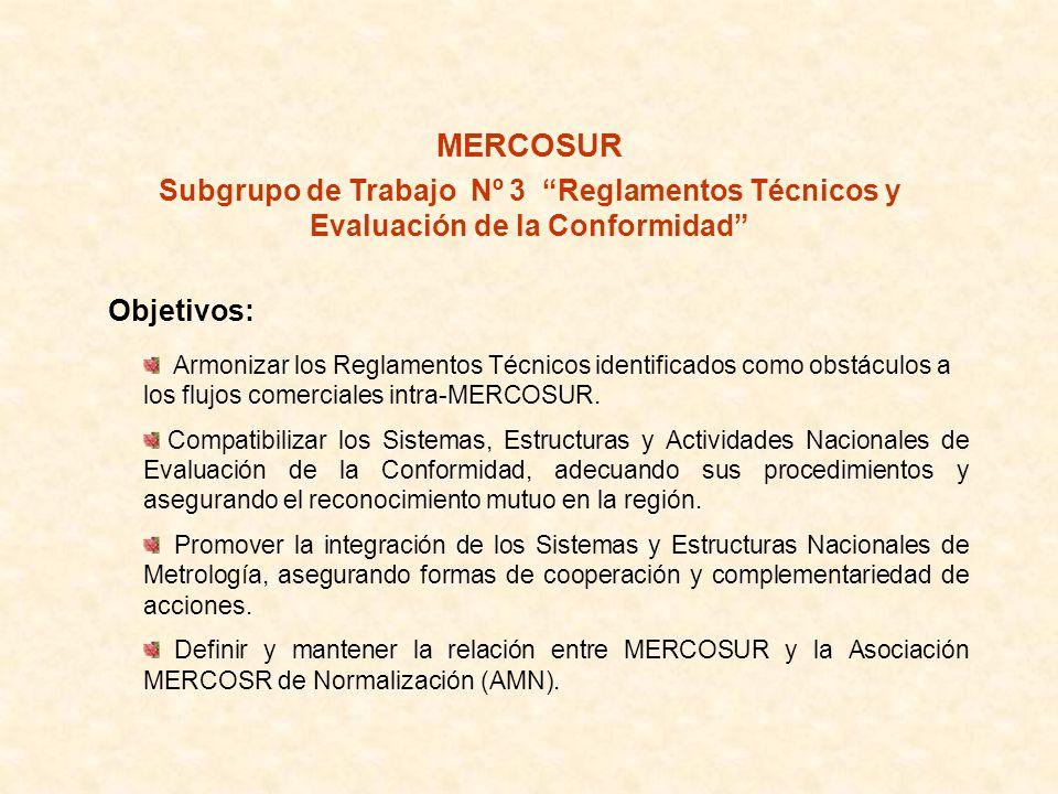 MERCOSUR Subgrupo de Trabajo Nº 3 Reglamentos Técnicos y Evaluación de la Conformidad Objetivos: Armonizar los Reglamentos Técnicos identificados como
