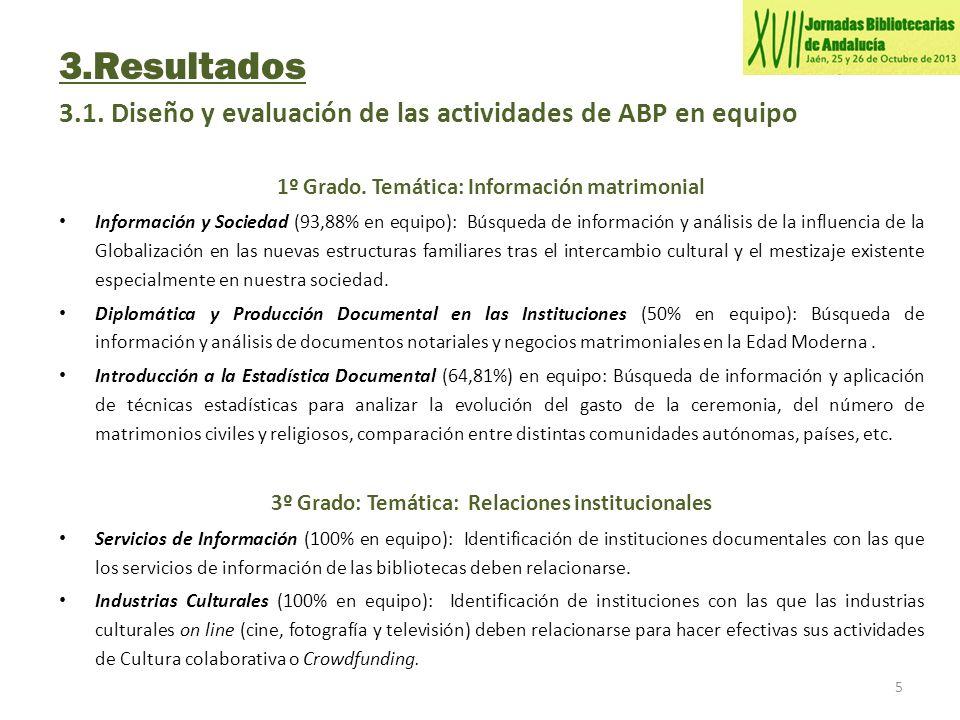 3.Resultados 3.1. Diseño y evaluación de las actividades de ABP en equipo 1º Grado. Temática: Información matrimonial Información y Sociedad (93,88% e