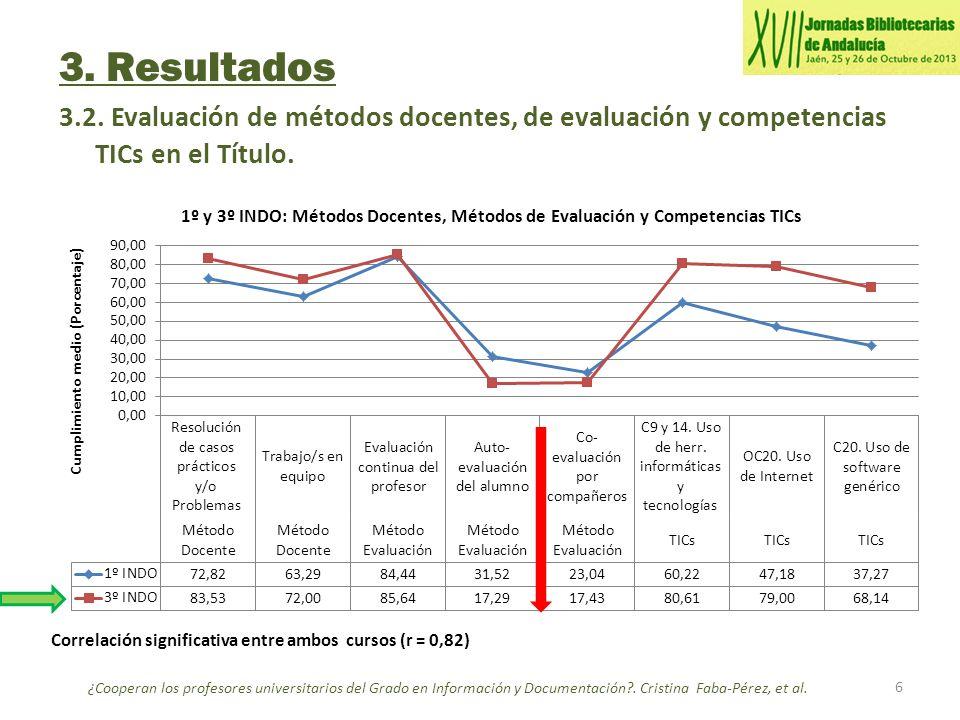3. Resultados 3.2. Evaluación de métodos docentes, de evaluación y competencias TICs en el Título.