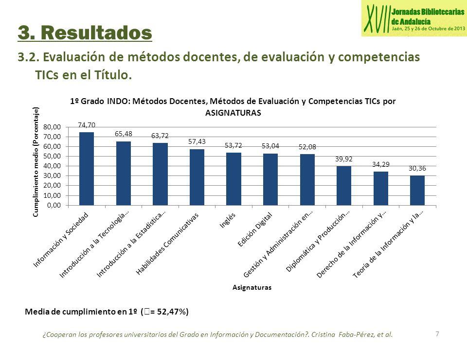 3.Resultados 3.2. Evaluación de métodos docentes, de evaluación y competencias TICs en el Título.