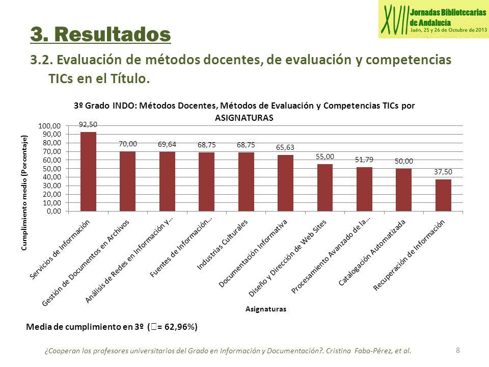 3. Resultados 3.2. Evaluación de métodos docentes, de evaluación y competencias TICs en el Título. 8 ¿Cooperan los profesores universitarios del Grado