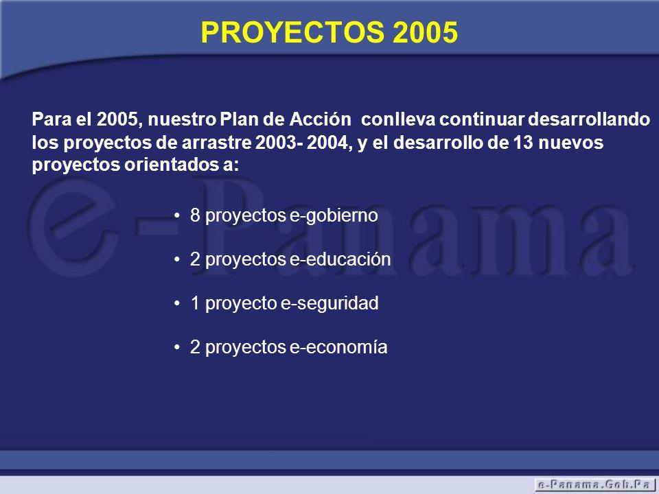 PROYECTOS 2005 Para el 2005, nuestro Plan de Acción conlleva continuar desarrollando los proyectos de arrastre 2003- 2004, y el desarrollo de 13 nuevo