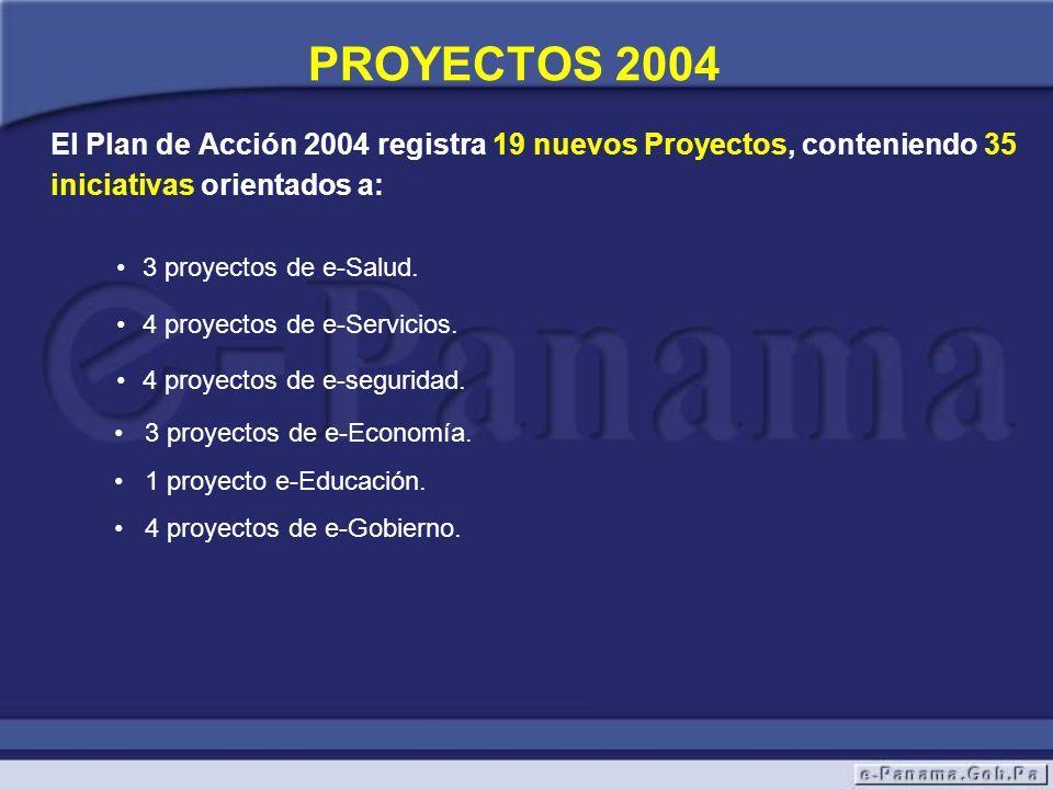 PROYECTOS 2004 El Plan de Acción 2004 registra 19 nuevos Proyectos, conteniendo 35 iniciativas orientados a: 3 proyectos de e-Salud. 4 proyectos de e-