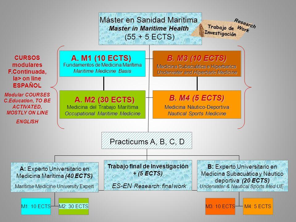 A.M1 (10 ECTS) Medicina Subacuática e Hiperbarica Underwater and Hiperbaric Medicine B.
