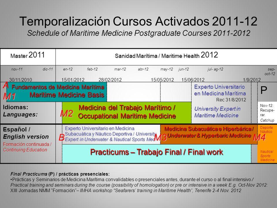 A. M1 (10 ECTS) Medicina Subacuática e Hiperbarica Underwater and Hiperbaric Medicine B. M3 (10 ECTS) A. M2 (30 ECTS) B. M4 (5 ECTS) M1: 10 ECTSM2: 30