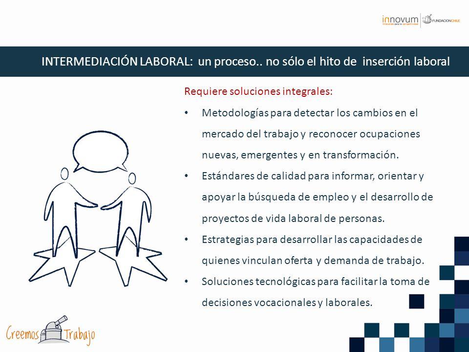 Requiere soluciones integrales: Metodologías para detectar los cambios en el mercado del trabajo y reconocer ocupaciones nuevas, emergentes y en transformación.