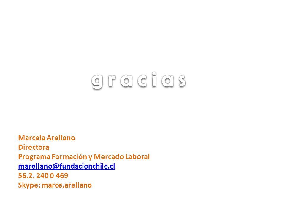 Marcela Arellano Directora Programa Formación y Mercado Laboral marellano@fundacionchile.cl 56.2.