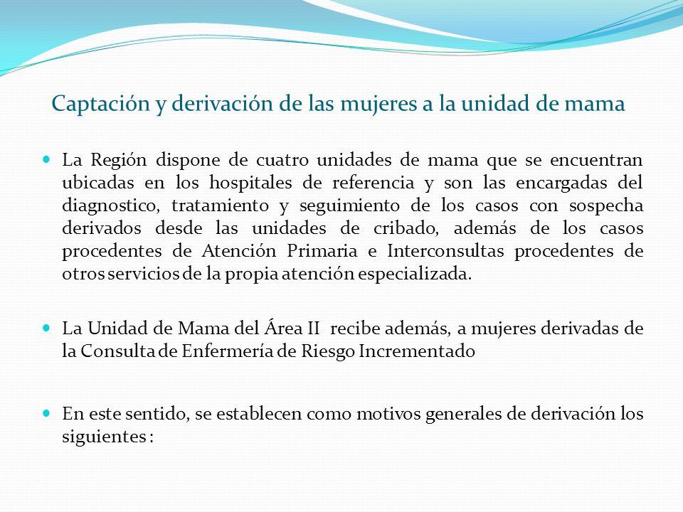 Captación y derivación de las mujeres a la unidad de mama La Región dispone de cuatro unidades de mama que se encuentran ubicadas en los hospitales de