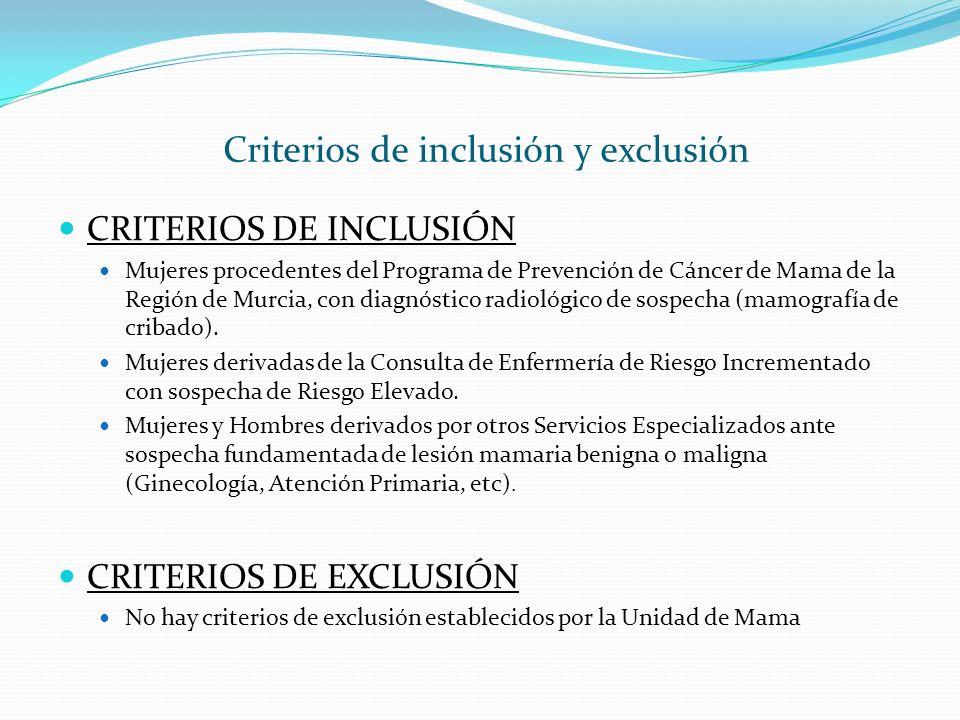 Criterios de inclusión y exclusión CRITERIOS DE INCLUSIÓN Mujeres procedentes del Programa de Prevención de Cáncer de Mama de la Región de Murcia, con