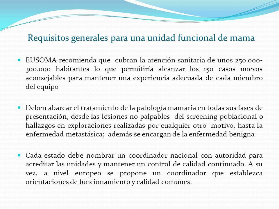 Requisitos generales para una unidad funcional de mama EUSOMA recomienda que cubran la atención sanitaria de unos 250.000- 300.000 habitantes lo que p