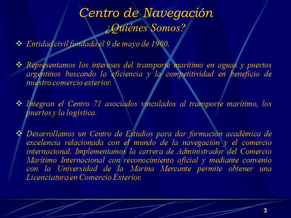 4 Relacion Institucional Socio fundador de CIANAM - Cámara Interamericana de Asociaciones Nacionales de Agentes Marítimos.