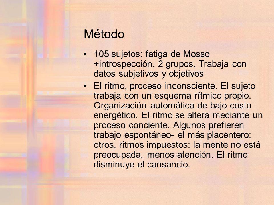 Método 105 sujetos: fatiga de Mosso +introspección. 2 grupos. Trabaja con datos subjetivos y objetivos El ritmo, proceso inconsciente. El sujeto traba