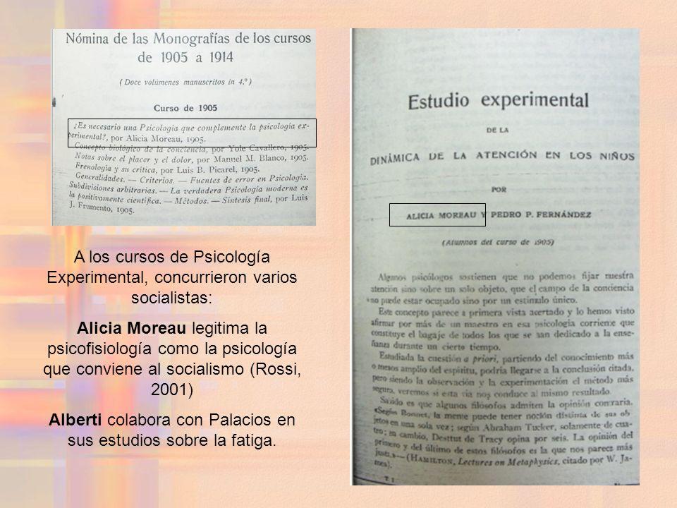 1916-1930 Alfredo Palacios.1880-1965 La fatiga es un proceso químico.
