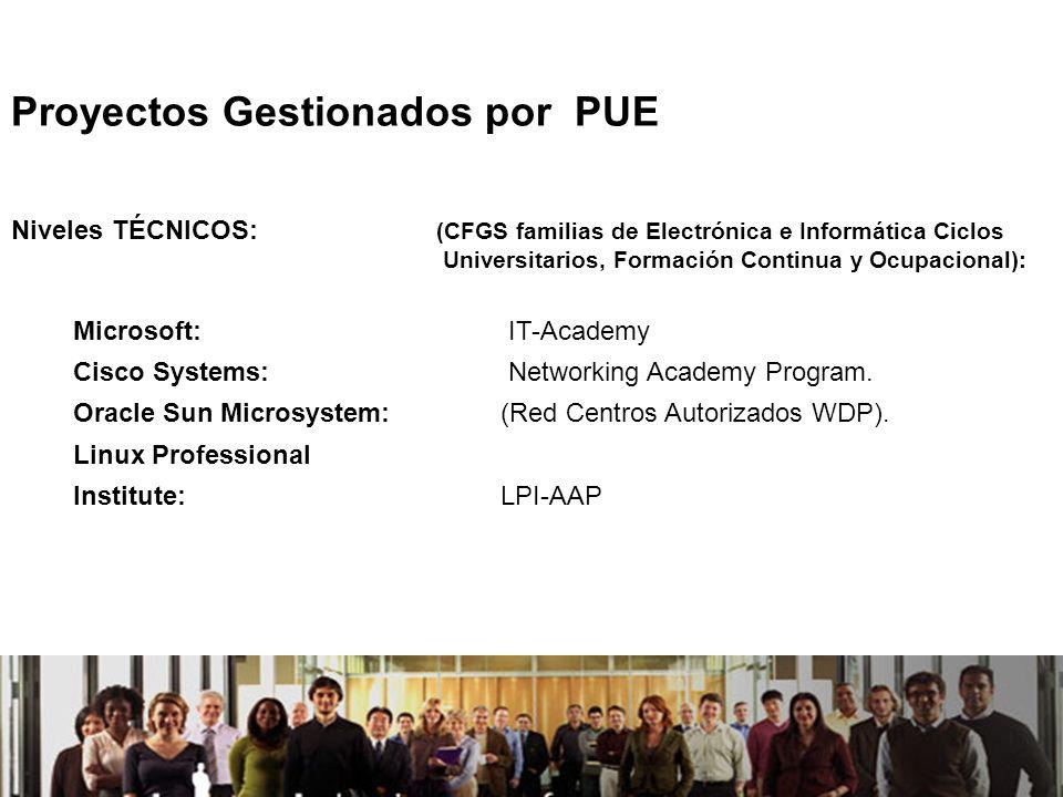 21/04/2014 Niveles TÉCNICOS: (CFGS familias de Electrónica e Informática Ciclos Universitarios, Formación Continua y Ocupacional): Microsoft: IT-Academy Cisco Systems: Networking Academy Program.