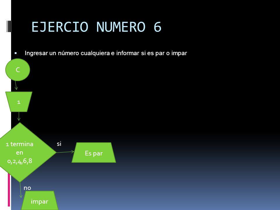 EJERCIO NUMERO 6 Ingresar un número cualquiera e informar si es par o impar C 1 1 termina en 0,2,4,6,8 Es par impar si no