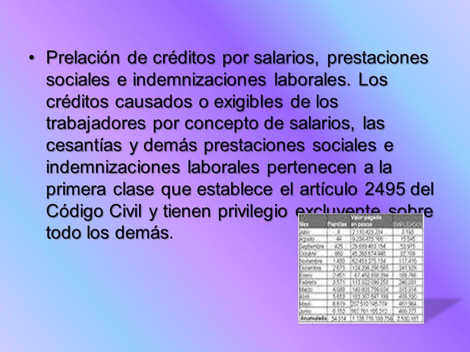 Prelación de créditos por salarios, prestaciones sociales e indemnizaciones laborales. Los créditos causados o exigibles de los trabajadores por conce