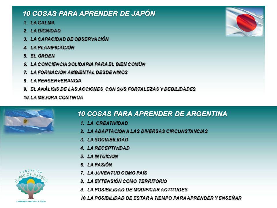 1.LA CALMA 2.LA DIGNIDAD 3.LA CAPACIDAD DE OBSERVACIÓN 4.LA PLANIFICACIÓN 5.EL ORDEN 6.LA CONCIENCIA SOLIDARIA PARA EL BIEN COMÚN 7.LA FORMACIÓN AMBIENTAL DESDE NIÑOS 8.LA PERSERVERANCIA 9.EL ANÁLISIS DE LAS ACCIONES CON SUS FORTALEZAS Y DEBILIDADES 10.LA MEJORA CONTINUA 10 COSAS PARA APRENDER DE JAPÓN 10 COSAS PARA APRENDER DE JAPÓN 1.LA CREATIVIDAD 2.LA ADAPTACIÓN A LAS DIVERSAS CIRCUNSTANCIAS 3.LA SOCIABILIDAD 4.LA RECEPTIVIDAD 5.LA INTUICIÓN 6.LA PASIÓN 7.LA JUVENTUD COMO PAÍS 8.LA EXTENSIÓN COMO TERRITORIO 9.LA POSIBILIDAD DE MODIFICAR ACTITUDES 10.LA POSIBILIDAD DE ESTAR A TIEMPO PARA APRENDER Y ENSEÑAR 10 COSAS PARA APRENDER DE ARGENTINA 10 COSAS PARA APRENDER DE ARGENTINA