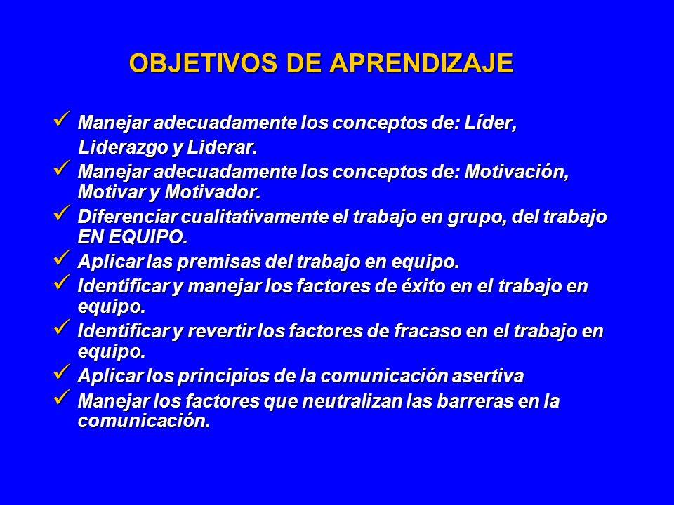 PRECISIONES SOBRE: LIDERAZGO, LÍDER, LIDERAR PRECISIONES SOBRE: MOTIVACIÓN, MOTIVAR, MOTIVADOR INTELIGENCIA EMOCIONAL: TIPOS, NIVELES, BENEFICIOS TRABAJO EN GRUPO - CARACTERÍSTICAS TRABAJO EN EQUIPO - CARACTERÍSTICAS QUE ES TRABAJO.