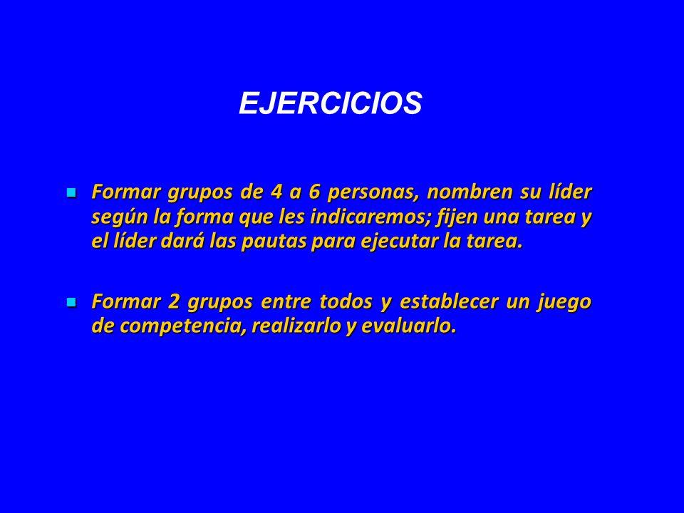EJERCICIOS Formar grupos de 4 a 6 personas, nombren su líder según la forma que les indicaremos; fijen una tarea y el líder dará las pautas para ejecutar la tarea.