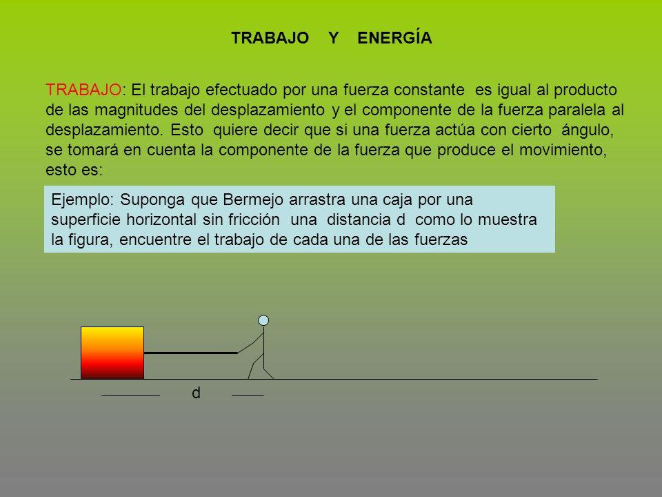 TRABAJO Y ENERGÍA TRABAJO: El trabajo efectuado por una fuerza constante es igual al producto de las magnitudes del desplazamiento y el componente de