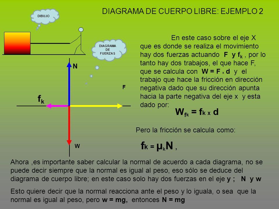 DIAGRAMA DE CUERPO LIBRE: EJEMPLO 2 W F En este caso sobre el eje X que es donde se realiza el movimiento hay dos fuerzas actuando F y f k, por lo tan