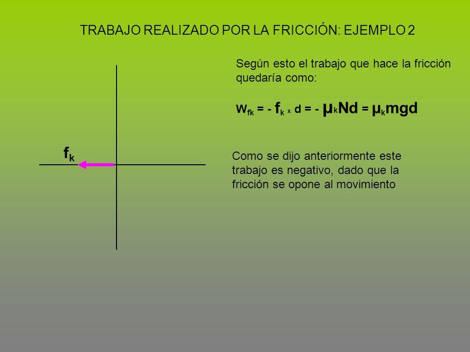 TRABAJO REALIZADO POR LA FRICCIÓN: EJEMPLO 2 Según esto el trabajo que hace la fricción quedaría como: W fk = - f k x d = - μ k Nd = μ k mgd fkfk Como