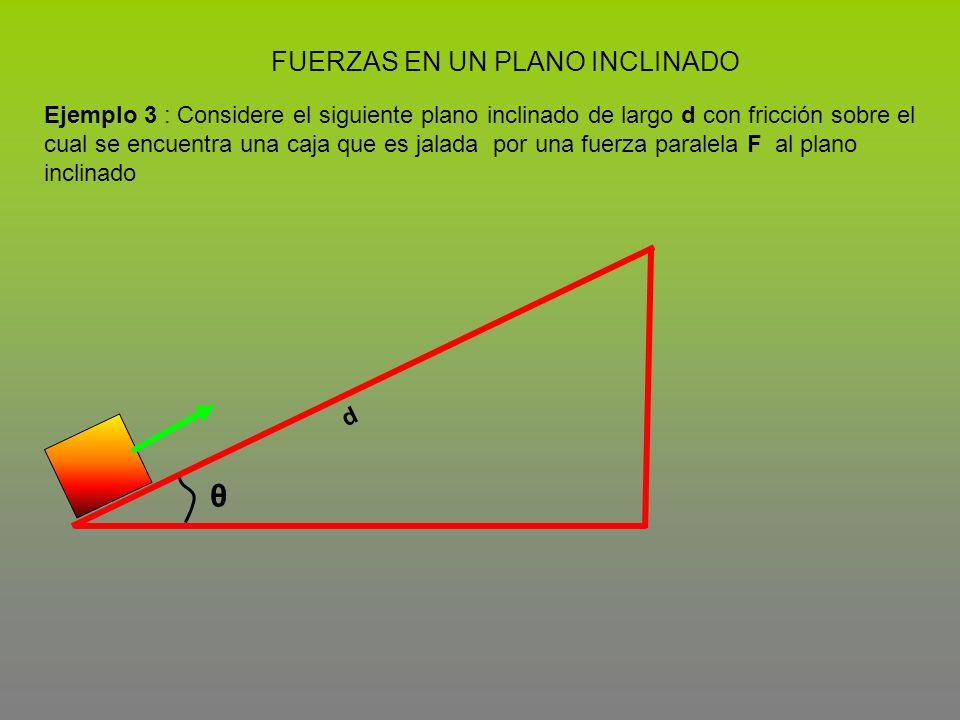 FUERZAS EN UN PLANO INCLINADO Ejemplo 3 : Considere el siguiente plano inclinado de largo d con fricción sobre el cual se encuentra una caja que es ja
