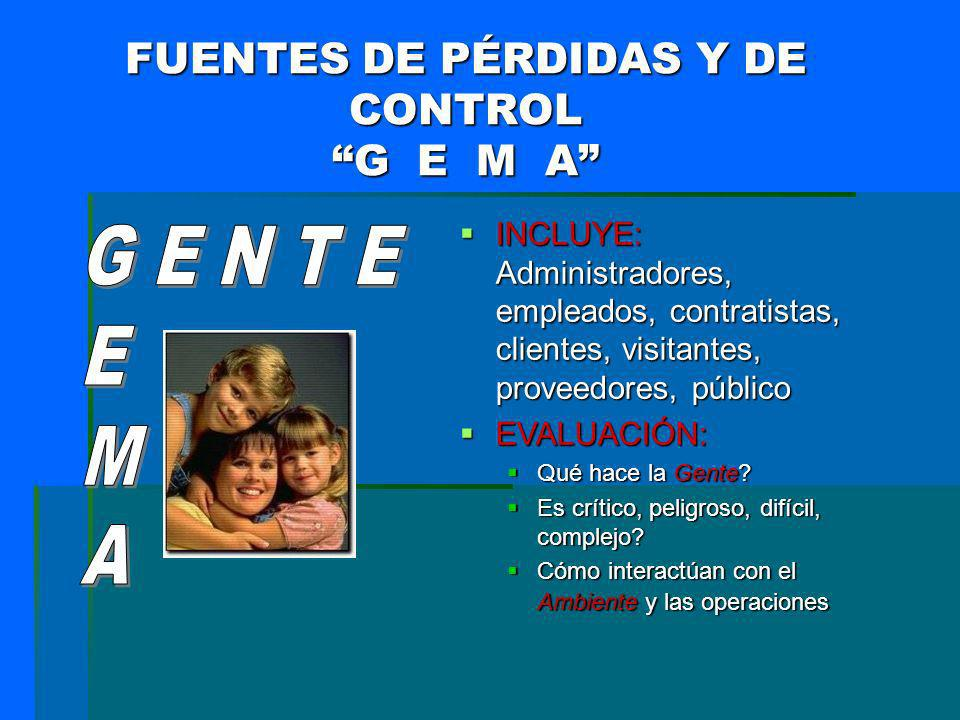 INCLUYE: Administradores, empleados, contratistas, clientes, visitantes, proveedores, público INCLUYE: Administradores, empleados, contratistas, clien