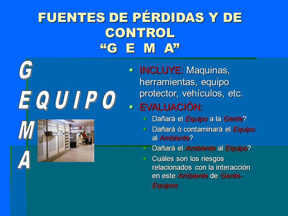 FUENTES DE PÉRDIDAS Y DE CONTROL G E M A INCLUYE: Maquinas, herramientas, equipo protector, vehículos, etc. INCLUYE: Maquinas, herramientas, equipo pr