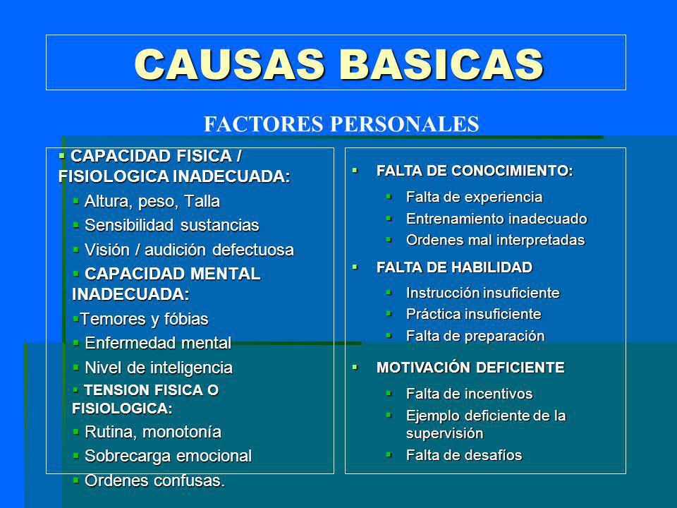 CAUSAS BASICAS CAPACIDAD FISICA / FISIOLOGICA INADECUADA: CAPACIDAD FISICA / FISIOLOGICA INADECUADA: Altura, peso, Talla Altura, peso, Talla Sensibili