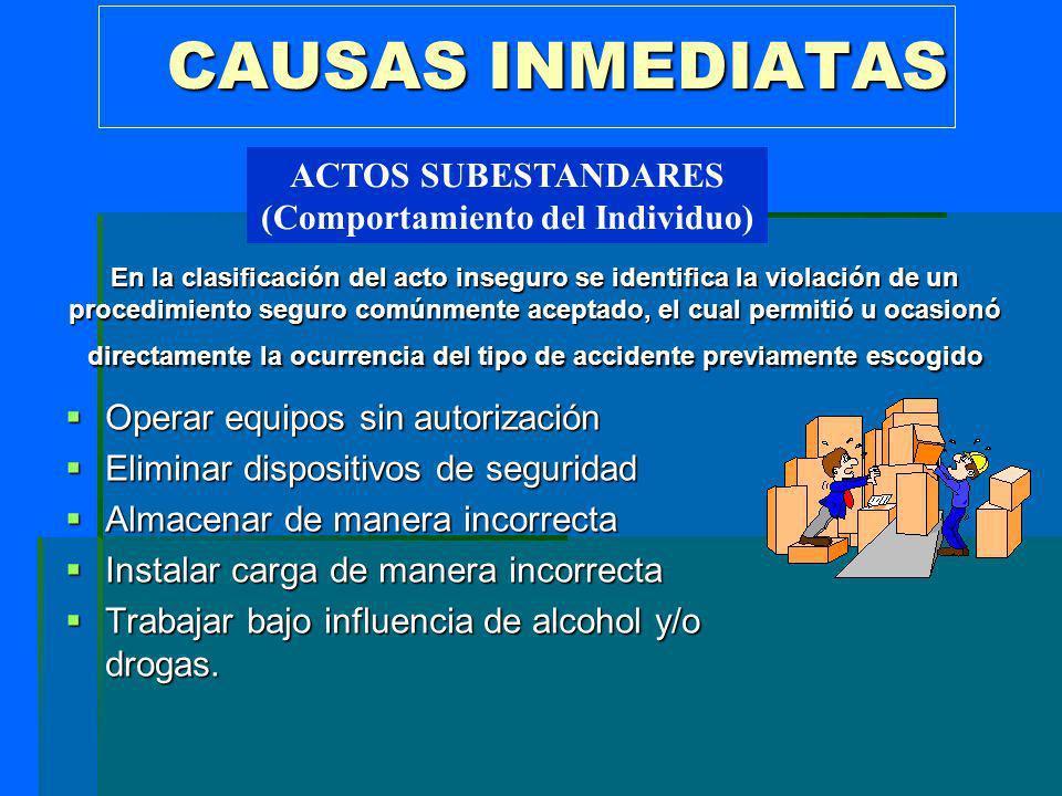 CAUSAS INMEDIATAS Operar equipos sin autorización Operar equipos sin autorización Eliminar dispositivos de seguridad Eliminar dispositivos de segurida