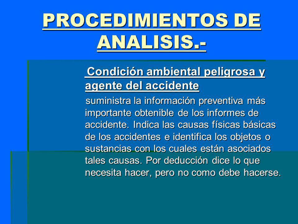 PROCEDIMIENTOS DE ANALISIS.- Condición ambiental peligrosa y agente del accidente Condición ambiental peligrosa y agente del accidente suministra la i