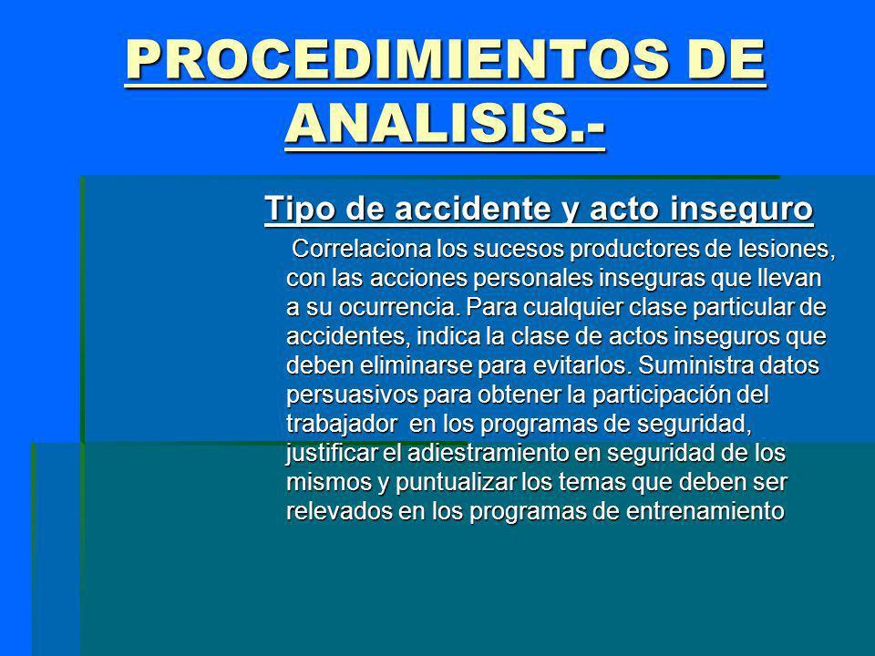 PROCEDIMIENTOS DE ANALISIS.- Tipo de accidente y acto inseguro Correlaciona los sucesos productores de lesiones, con las acciones personales inseguras