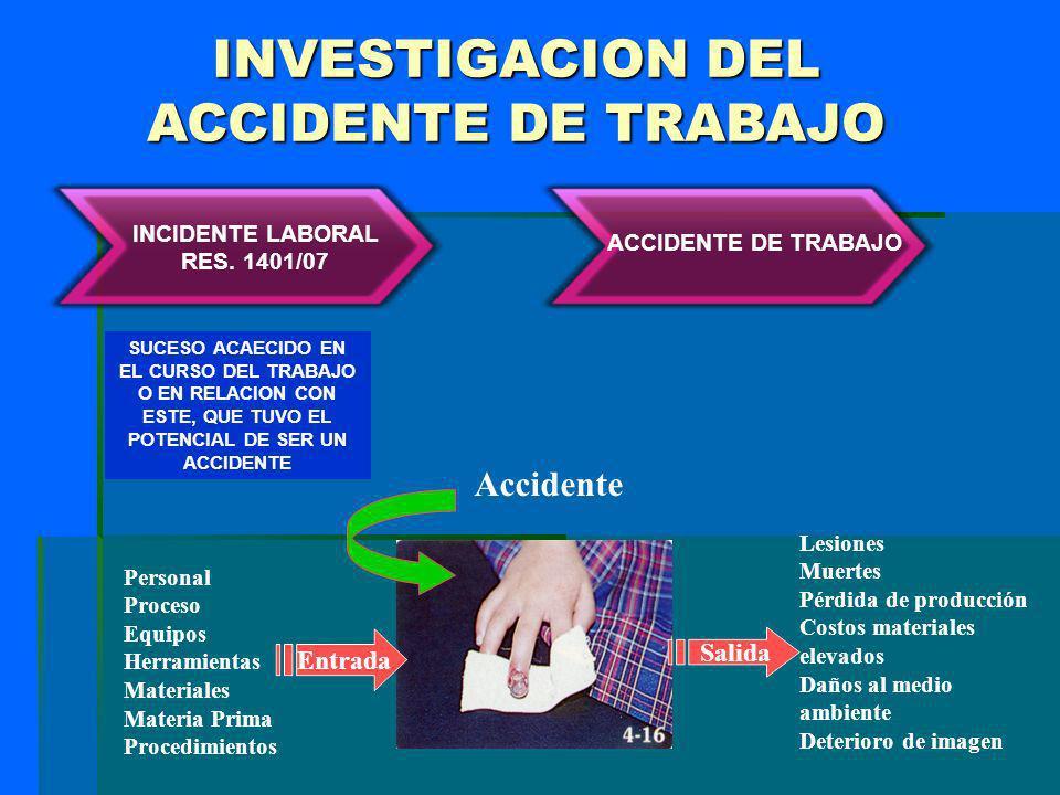 INVESTIGACION DEL ACCIDENTE DE TRABAJO INCIDENTE LABORAL RES. 1401/07 ACCIDENTE DE TRABAJO SUCESO ACAECIDO EN EL CURSO DEL TRABAJO O EN RELACION CON E