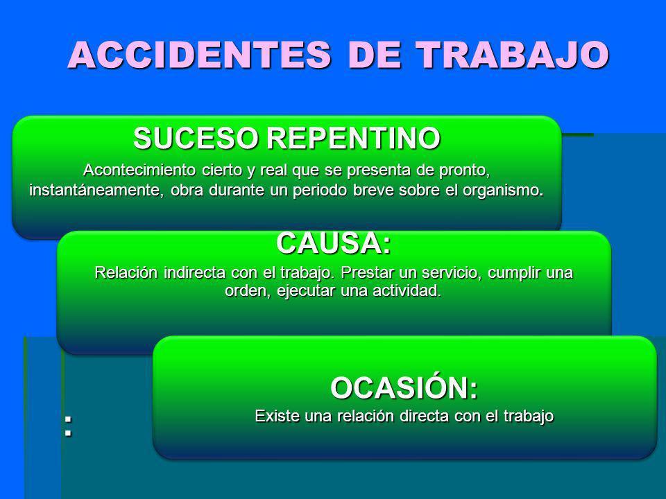 :. ACCIDENTES DE TRABAJO SUCESO REPENTINO Acontecimiento cierto y real que se presenta de pronto, instantáneamente, obra durante un periodo breve sobr