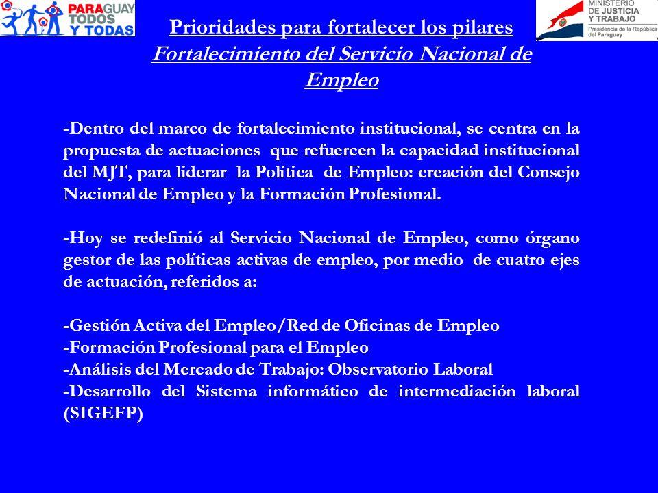 Prioridades para fortalecer los pilares Fortalecimiento del Servicio Nacional de Empleo -Dentro del marco de fortalecimiento institucional, se centra
