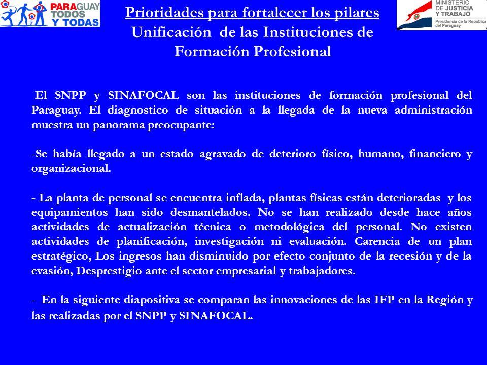 Prioridades para fortalecer los pilares Unificación de las Instituciones de Formación Profesional El SNPP y SINAFOCAL son las instituciones de formación profesional del Paraguay.