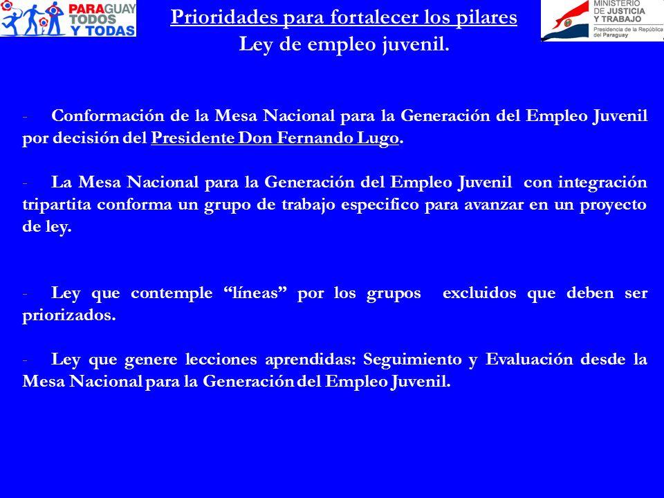 Prioridades para fortalecer los pilares Ley de empleo juvenil. -Conformación de la Mesa Nacional para la Generación del Empleo Juvenil por decisión de
