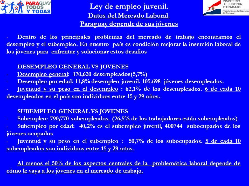 Ley de empleo juvenil. Datos del Mercado Laboral. Paraguay depende de sus jóvenes -Dentro de los principales problemas del mercado de trabajo encontra