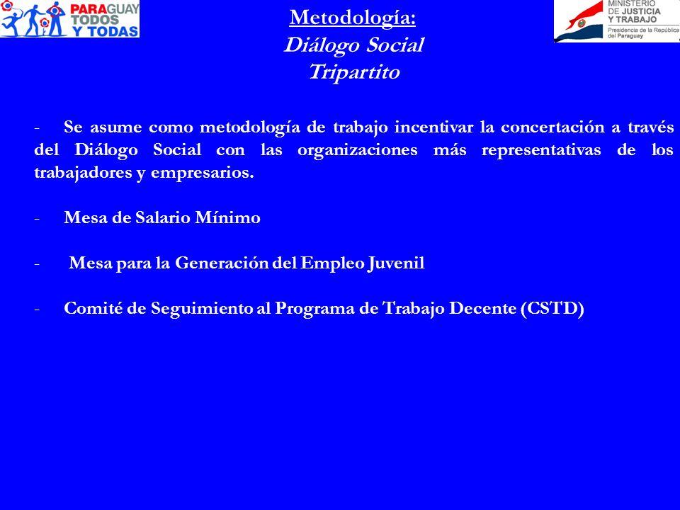 Metodología: Diálogo Social Tripartito -Se asume como metodología de trabajo incentivar la concertación a través del Diálogo Social con las organizaciones más representativas de los trabajadores y empresarios.