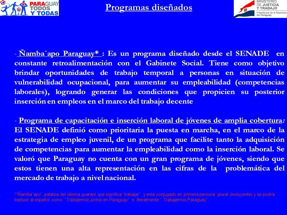 Programas diseñados - Ñamba`apo Paraguay* : Es un programa diseñado desde el SENADE en constante retroalimentación con el Gabinete Social. Tiene como