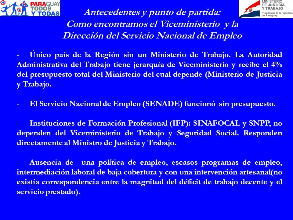 Antecedentes y punto de partida: Como encontramos el Viceministerio y la Dirección del Servicio Nacional de Empleo -Único país de la Región sin un Ministerio de Trabajo.