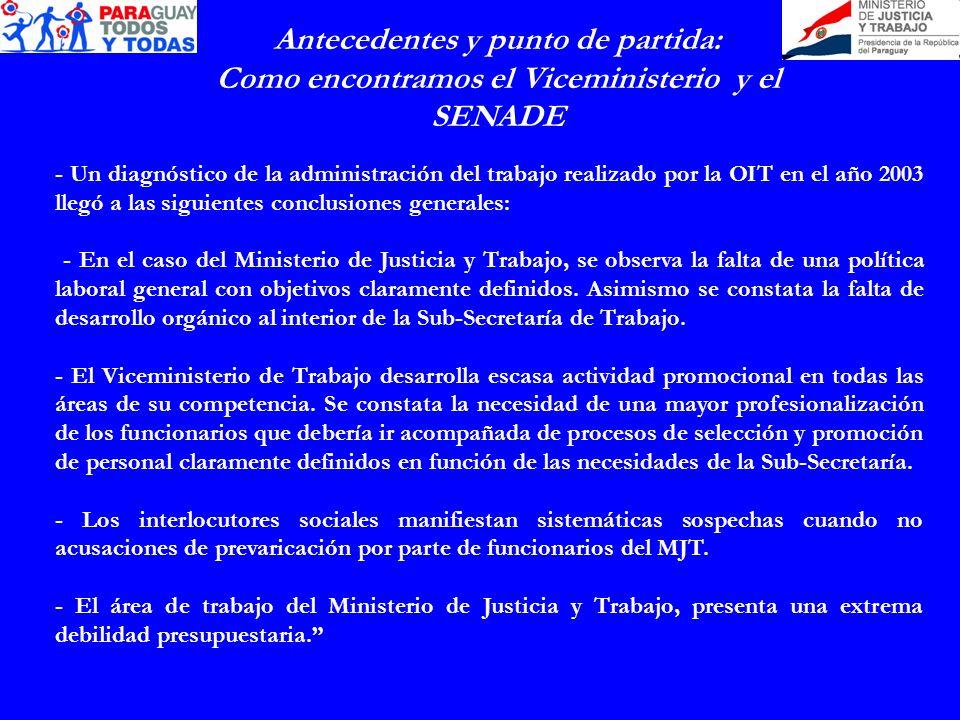 Antecedentes y punto de partida: Como encontramos el Viceministerio y el SENADE - Un diagnóstico de la administración del trabajo realizado por la OIT