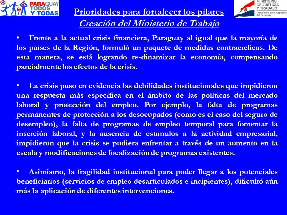 Prioridades para fortalecer los pilares Creación del Ministerio de Trabajo Frente a la actual crisis financiera, Paraguay al igual que la mayoría de los países de la Región, formuló un paquete de medidas contracíclicas.