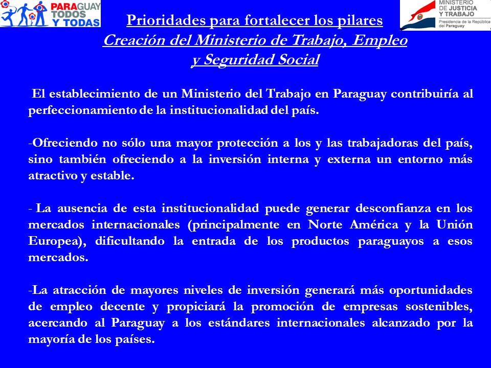 Prioridades para fortalecer los pilares Creación del Ministerio de Trabajo, Empleo y Seguridad Social El establecimiento de un Ministerio del Trabajo en Paraguay contribuiría al perfeccionamiento de la institucionalidad del país.