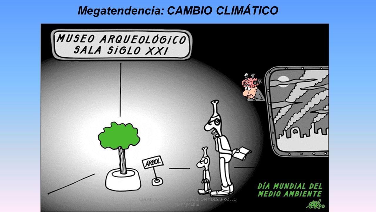 Megatendencia: CAMBIO CLIMÁTICO CDEM CENTRO DE INVESTIGACIÓN Y DESARROLLO EMPRESARIAL
